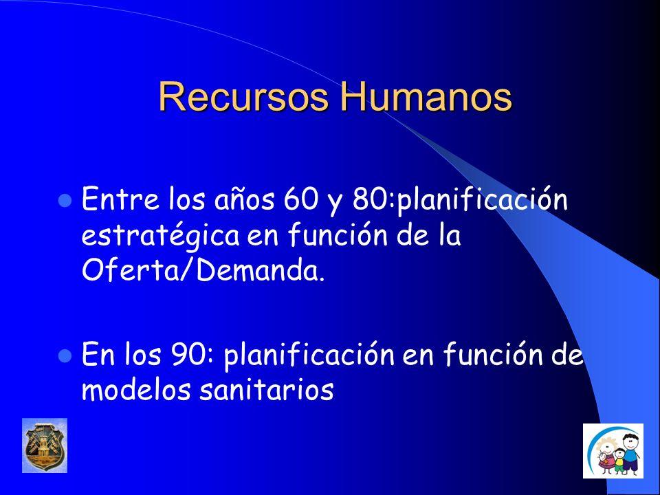 Recursos Humanos Entre los años 60 y 80:planificación estratégica en función de la Oferta/Demanda. En los 90: planificación en función de modelos sani