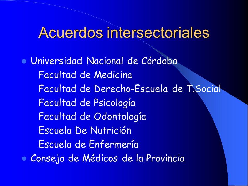 Acuerdos intersectoriales Universidad Nacional de Córdoba Facultad de Medicina Facultad de Derecho-Escuela de T.Social Facultad de Psicología Facultad