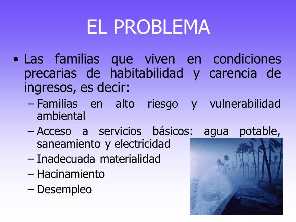 EL PROBLEMA Las familias que viven en condiciones precarias de habitabilidad y carencia de ingresos, es decir: –Familias en alto riesgo y vulnerabilid