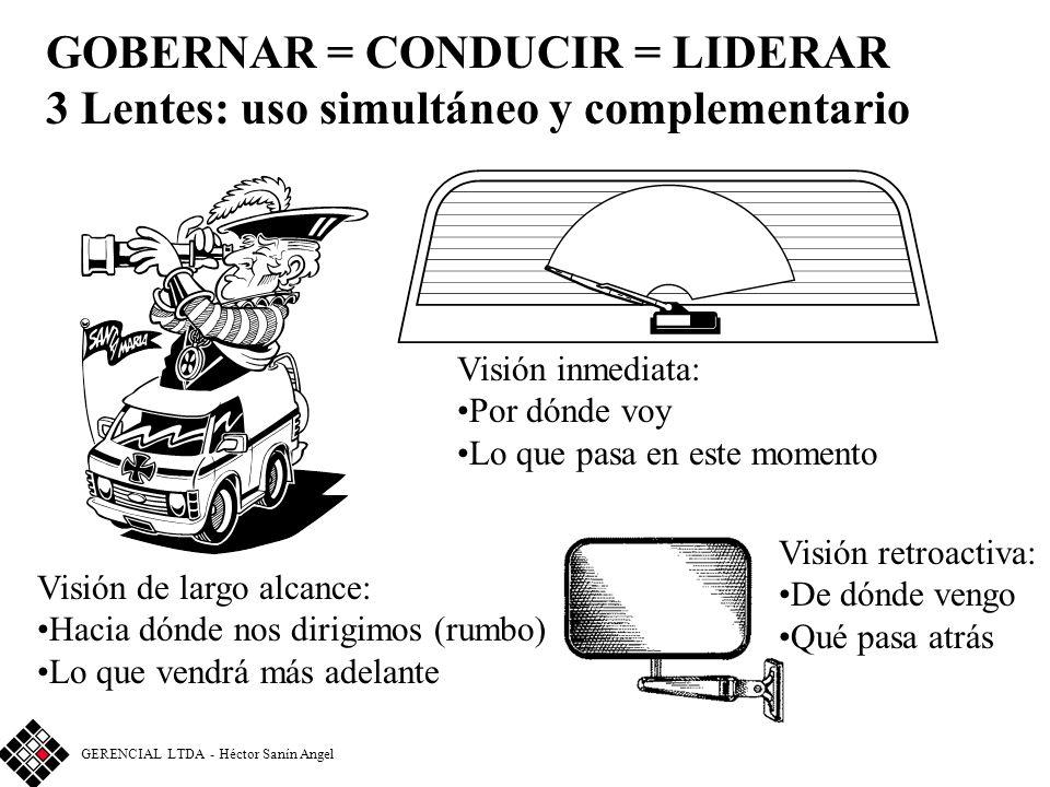 El Alcalde multidimensional GERENCIAL LTDA - Héctor Sanín Angel