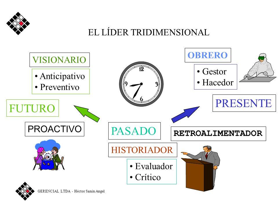 EL LÍDER TRIDIMENSIONAL VISIONARIO ANTICIPATIVO PREVENTIVO OBRERO GESTOR HACEDOR HISTORIADOR EVALUADOR CRITICO 8