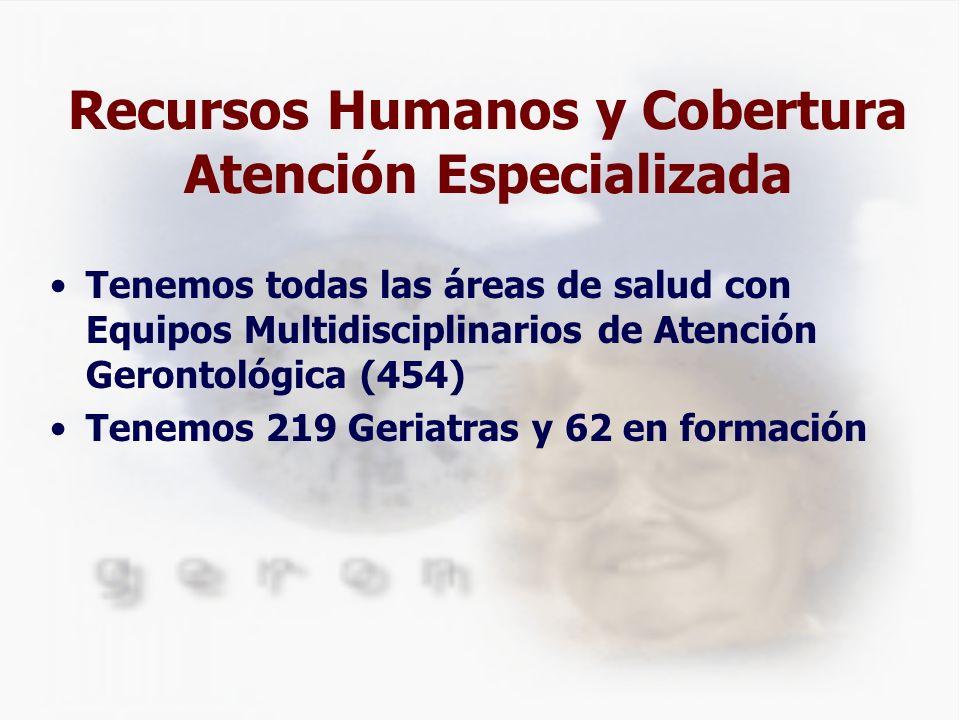 Recursos Humanos y Cobertura Atención Especializada Tenemos todas las áreas de salud con Equipos Multidisciplinarios de Atención Gerontológica (454) Tenemos 219 Geriatras y 62 en formación
