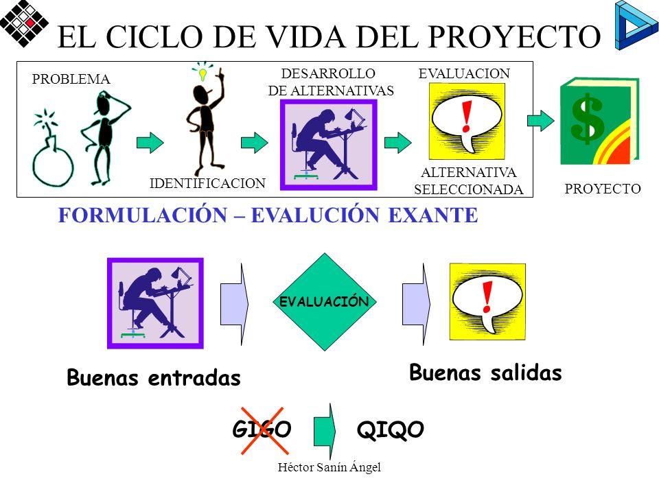 Héctor Sanín Angel LA EVALUACIÓN EN EL CICLO DEL PROYECTO GERENCIA DE OPERACIÓN 3. EVALUACIÓN DE OPERACIÓN (EDO) INDICADORES DE GESTIÓN GERENCIA DE PR