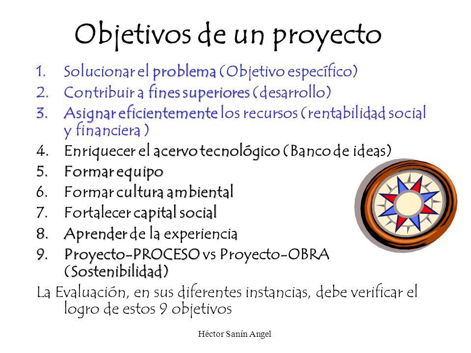 EEP: Aprendizaje del Éxito y del Fracaso en las tres fases SituaciónPreinversiónInversiónOperación 51654732 Héctor Sanín Angel