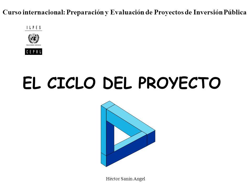 Héctor Sanín Angel + = Aumentar P/I PROYECTOS DE INVERSIÓN Monto de la InversiónCalidad de la InversiónMonto y Calidad de la Inversión EN LO MACRO Cre