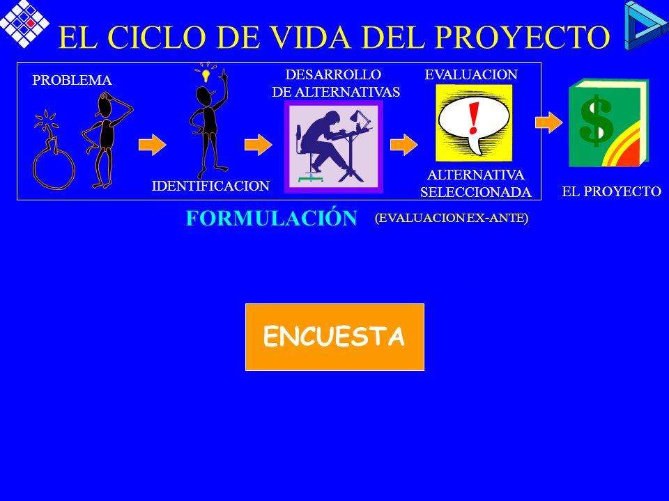 Héctor Sanín Angel EL CICLO DEL PROYECTO Curso internacional: Preparación y Evaluación de Proyectos de Inversión Pública
