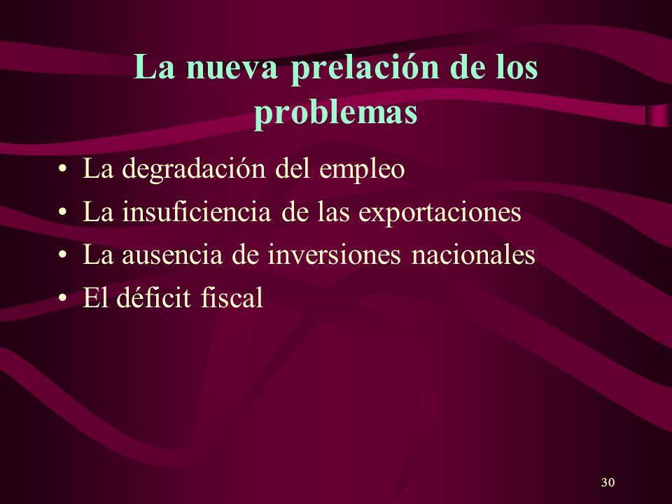 30 La nueva prelación de los problemas La degradación del empleo La insuficiencia de las exportaciones La ausencia de inversiones nacionales El défici