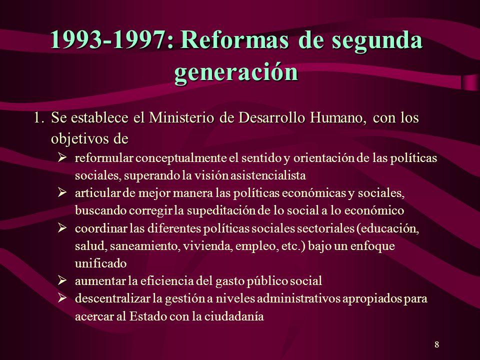 8 1.Se establece el Ministerio de Desarrollo Humano, con los objetivos de reformular conceptualmente el sentido y orientación de las políticas sociale