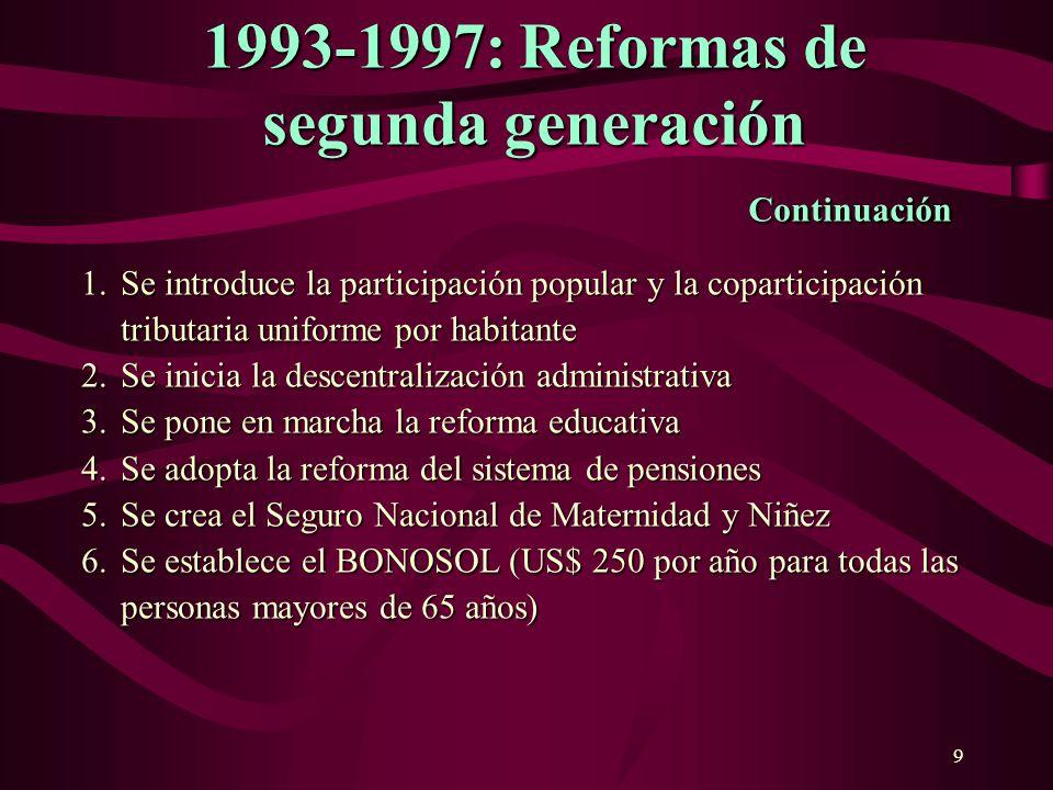 9 1.Se introduce la participación popular y la coparticipación tributaria uniforme por habitante 2.Se inicia la descentralización administrativa 3.Se
