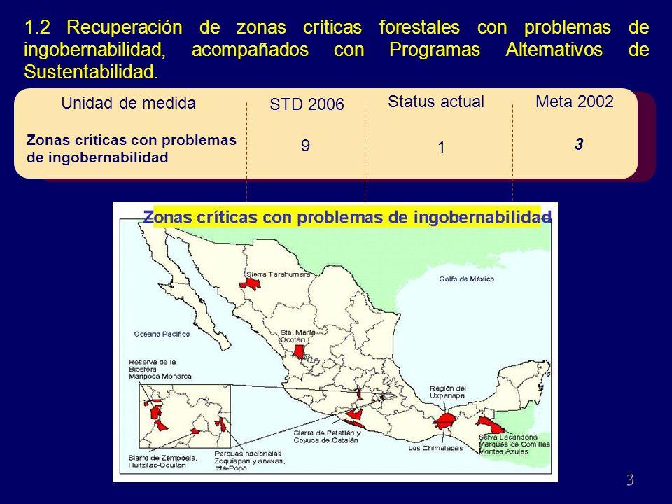 1.2 Recuperación de zonas críticas forestales con problemas de ingobernabilidad, acompañados con Programas Alternativos de Sustentabilidad.