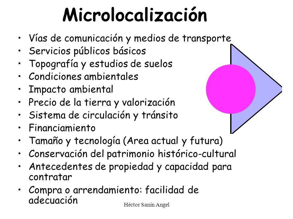 Héctor Sanín Angel Microlocalización Vías de comunicación y medios de transporte Servicios públicos básicos Topografía y estudios de suelos Condicione