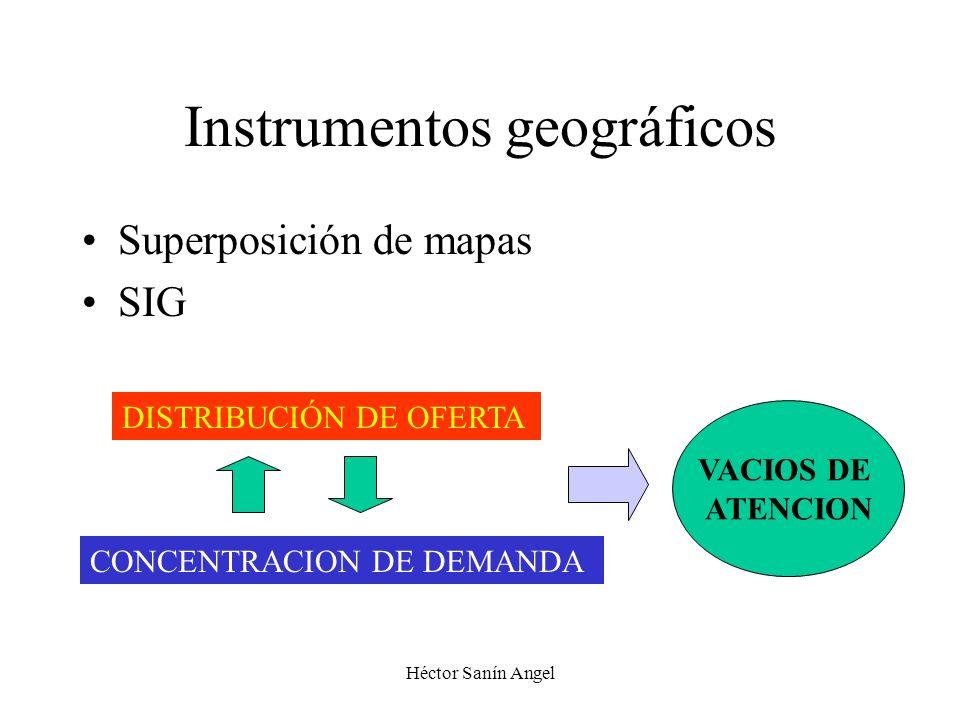 Héctor Sanín Angel Instrumentos geográficos Superposición de mapas SIG DISTRIBUCIÓN DE OFERTA CONCENTRACION DE DEMANDA VACIOS DE ATENCION