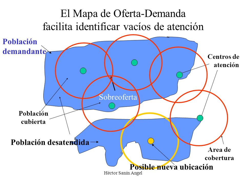 Héctor Sanín Angel El Mapa de Oferta-Demanda facilita identificar vacíos de atención Centros de atención Población desatendida Población cubierta Area