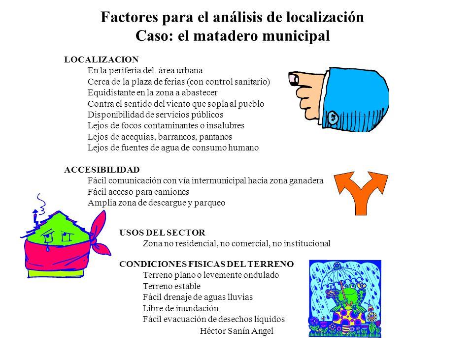 Héctor Sanín Angel Factores para el análisis de localización Caso: el matadero municipal LOCALIZACION En la periferia del área urbana Cerca de la plaz