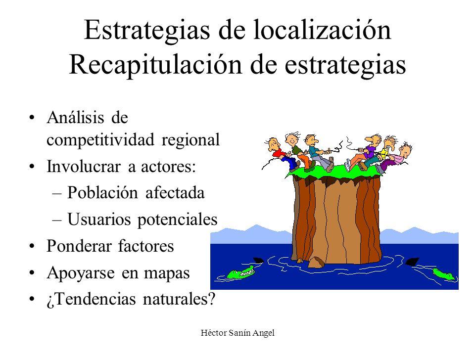 Héctor Sanín Angel Estrategias de localización Recapitulación de estrategias Análisis de competitividad regional Involucrar a actores: –Población afec