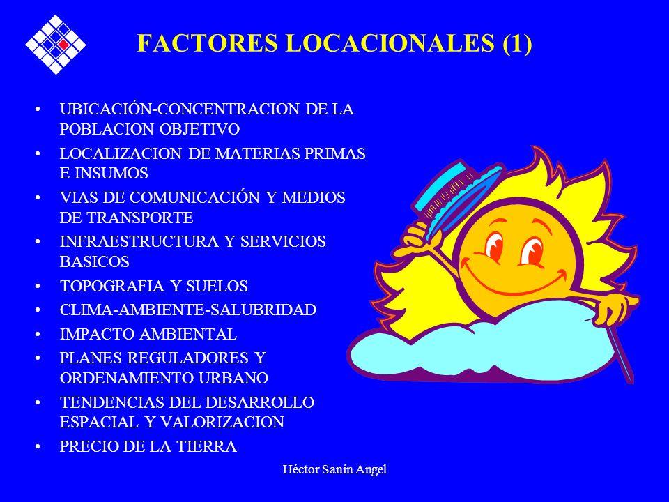 Héctor Sanín Angel FACTORES LOCACIONALES (1) UBICACIÓN-CONCENTRACION DE LA POBLACION OBJETIVO LOCALIZACION DE MATERIAS PRIMAS E INSUMOS VIAS DE COMUNI