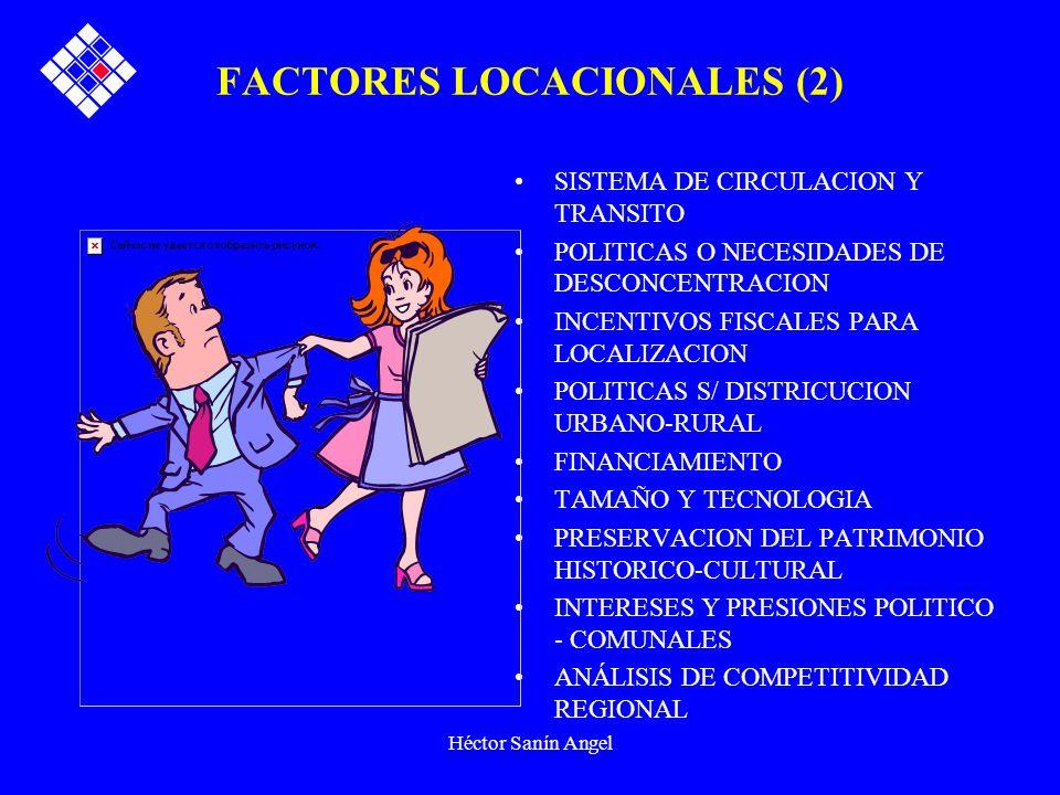 Héctor Sanín Angel FACTORES LOCACIONALES (2) SISTEMA DE CIRCULACION Y TRANSITO POLITICAS O NECESIDADES DE DESCONCENTRACION INCENTIVOS FISCALES PARA LO