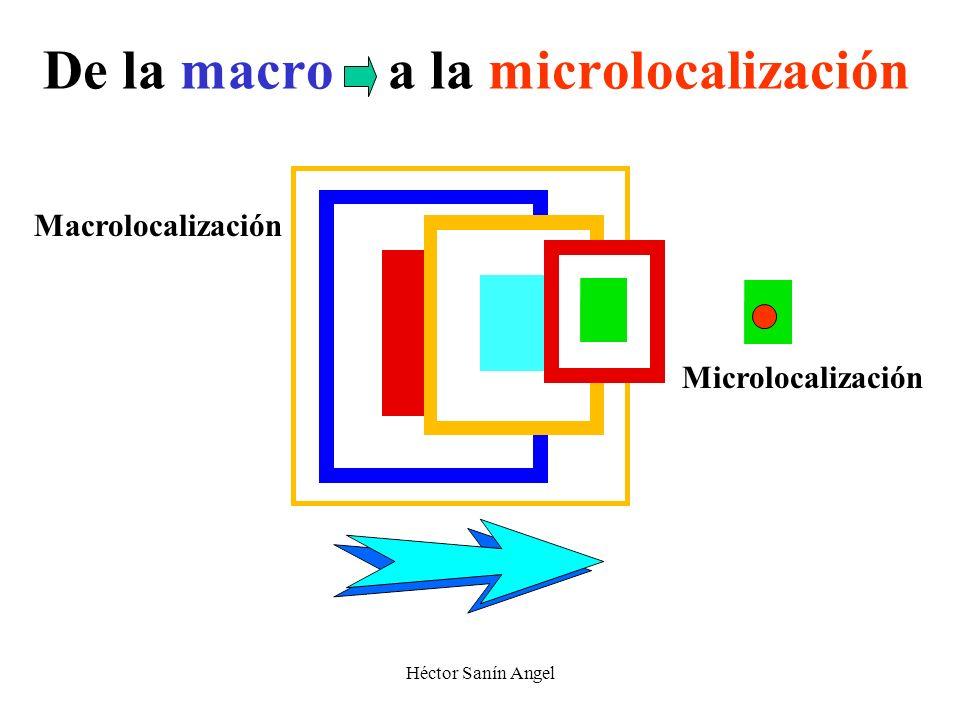 Héctor Sanín Angel De la macro a la microlocalización Macrolocalización Microlocalización