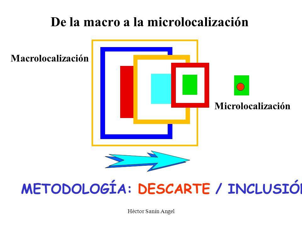 Héctor Sanín Angel De la macro a la microlocalización Macrolocalización Microlocalización METODOLOGÍA: DESCARTE / INCLUSIÓN