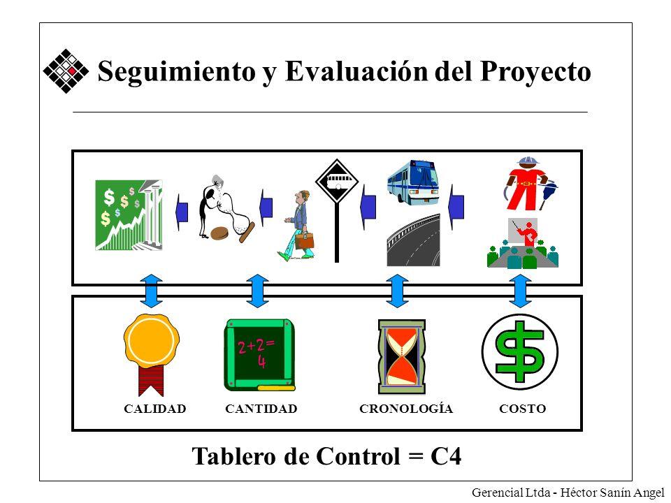 Tablero de Control = C4 Seguimiento y Evaluación del Proyecto CALIDAD CRONOLOGÍA COSTO CANTIDAD Gerencial Ltda - Héctor Sanín Angel