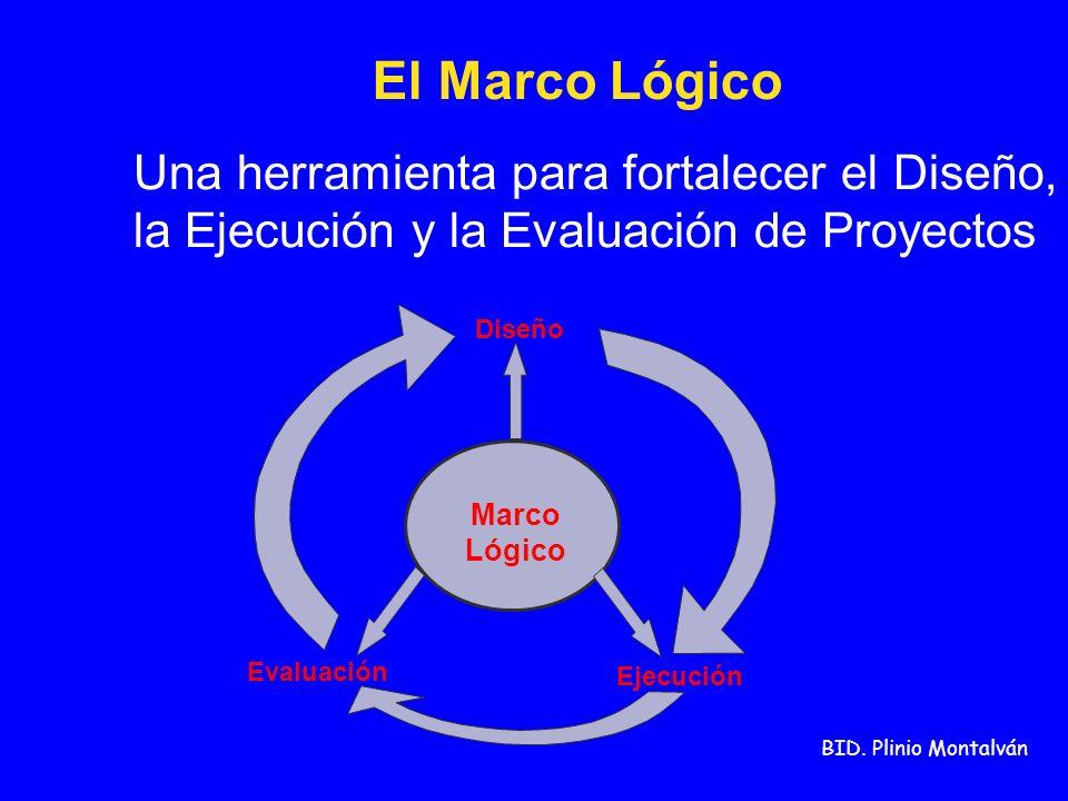 Una herramienta para fortalecer el Diseño, la Ejecución y la Evaluación de Proyectos El Marco Lógico Marco Lógico Diseño Evaluación Ejecución BID. Pli