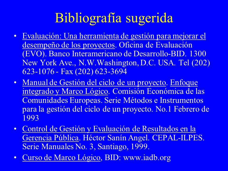 Bibliografía sugerida Evaluación: Una herramienta de gestión para mejorar el desempeño de los proyectos. Oficina de Evaluación (EVO). Banco Interameri