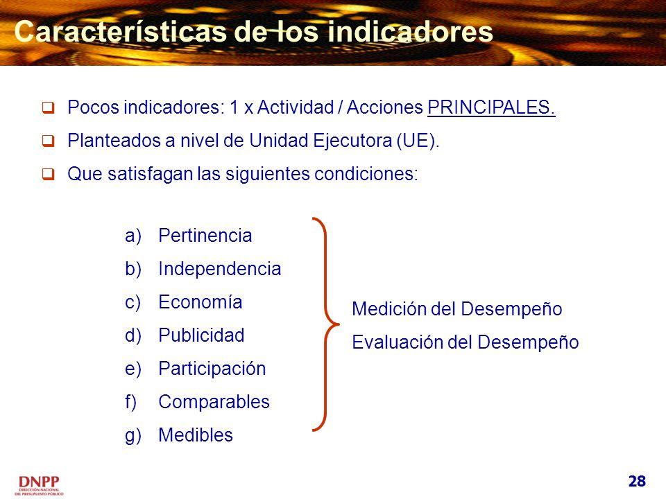 a)Pertinencia b)Independencia c)Economía d)Publicidad e)Participación f)Comparables g)Medibles Medición del Desempeño Evaluación del Desempeño Pocos i