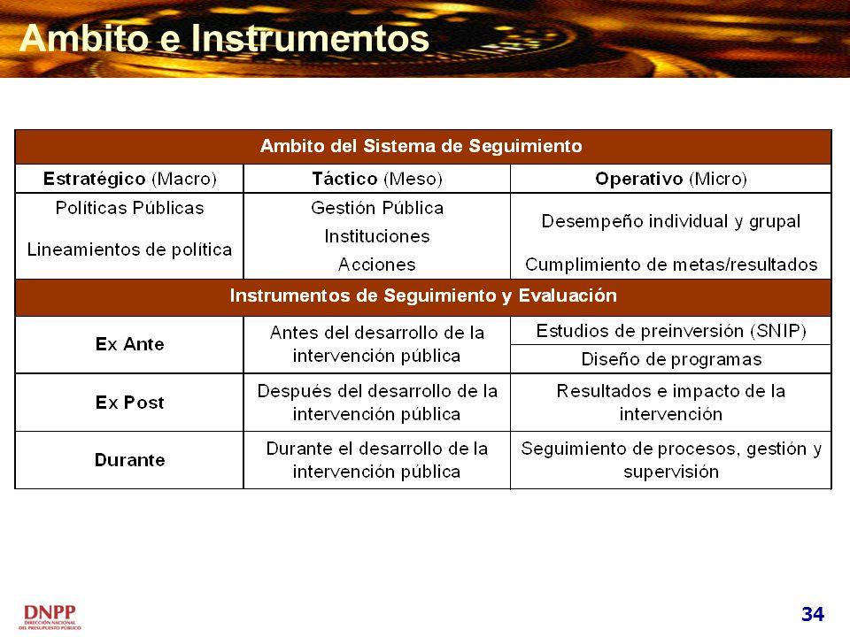 Ambito e Instrumentos 34
