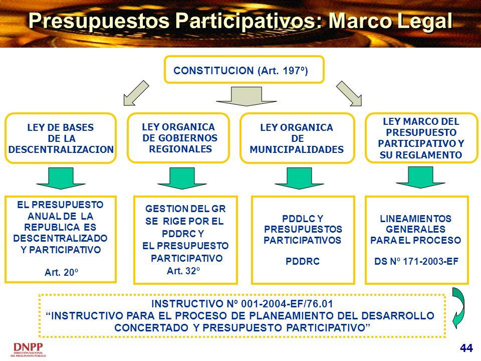 Presupuestos Participativos: Marco Legal 44 LEY DE BASES DE LA DESCENTRALIZACION LEY ORGANICA DE MUNICIPALIDADES GESTION DEL GR SE RIGE POR EL PDDRC Y