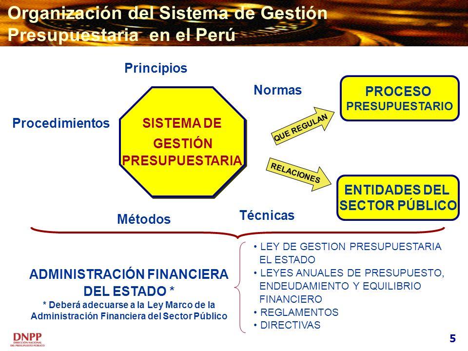 Procedimientos Normas Técnicas SISTEMA DE GESTIÓN PRESUPUESTARIA SISTEMA DE GESTIÓN PRESUPUESTARIA Principios Métodos QUE REGULAN PROCESO PRESUPUESTAR