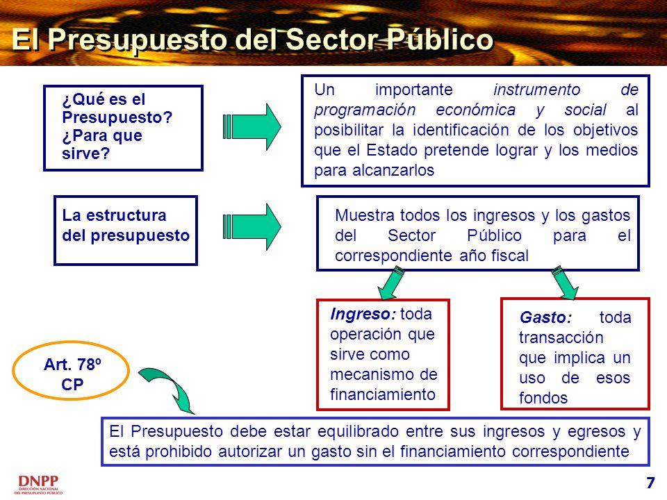 ¿Qué es el Presupuesto? ¿Para que sirve? Un importante instrumento de programación económica y social al posibilitar la identificación de los objetivo