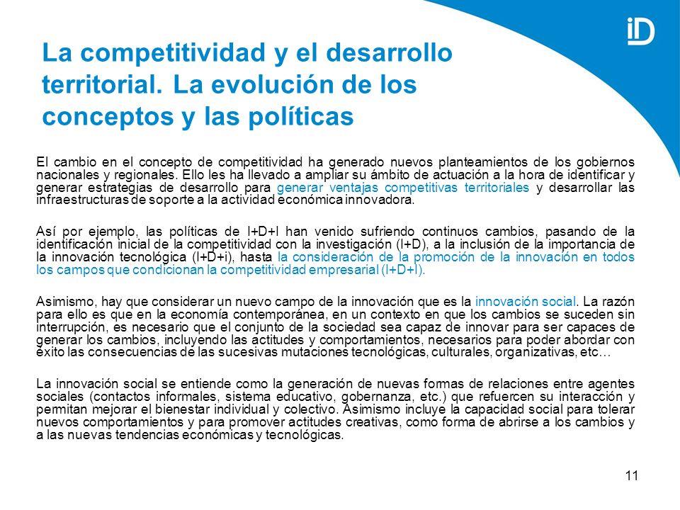11 La competitividad y el desarrollo territorial.