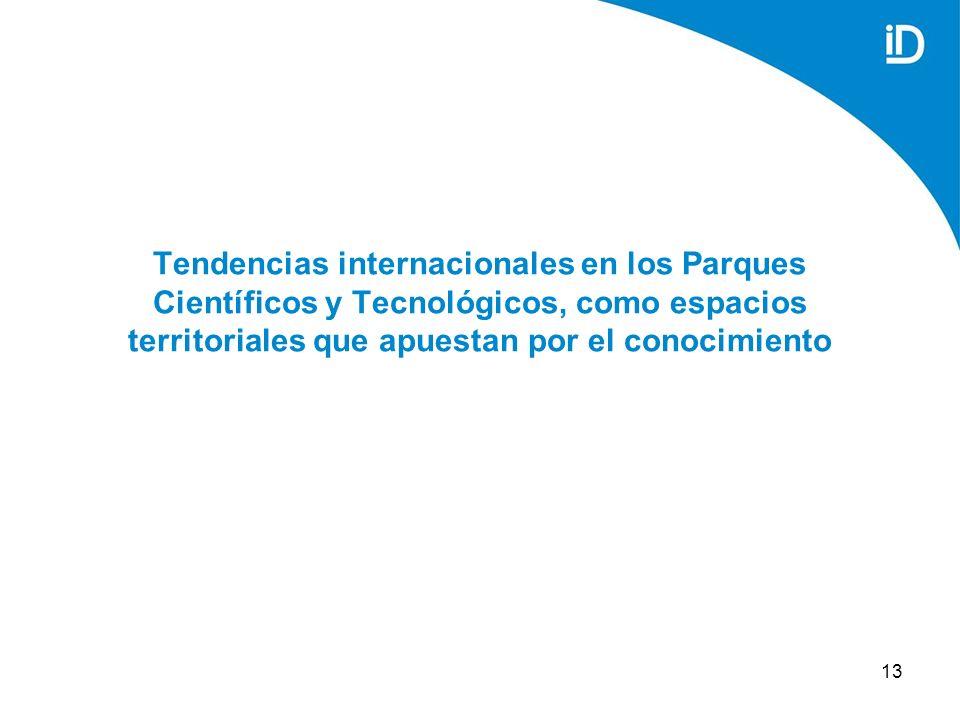 13 Tendencias internacionales en los Parques Científicos y Tecnológicos, como espacios territoriales que apuestan por el conocimiento