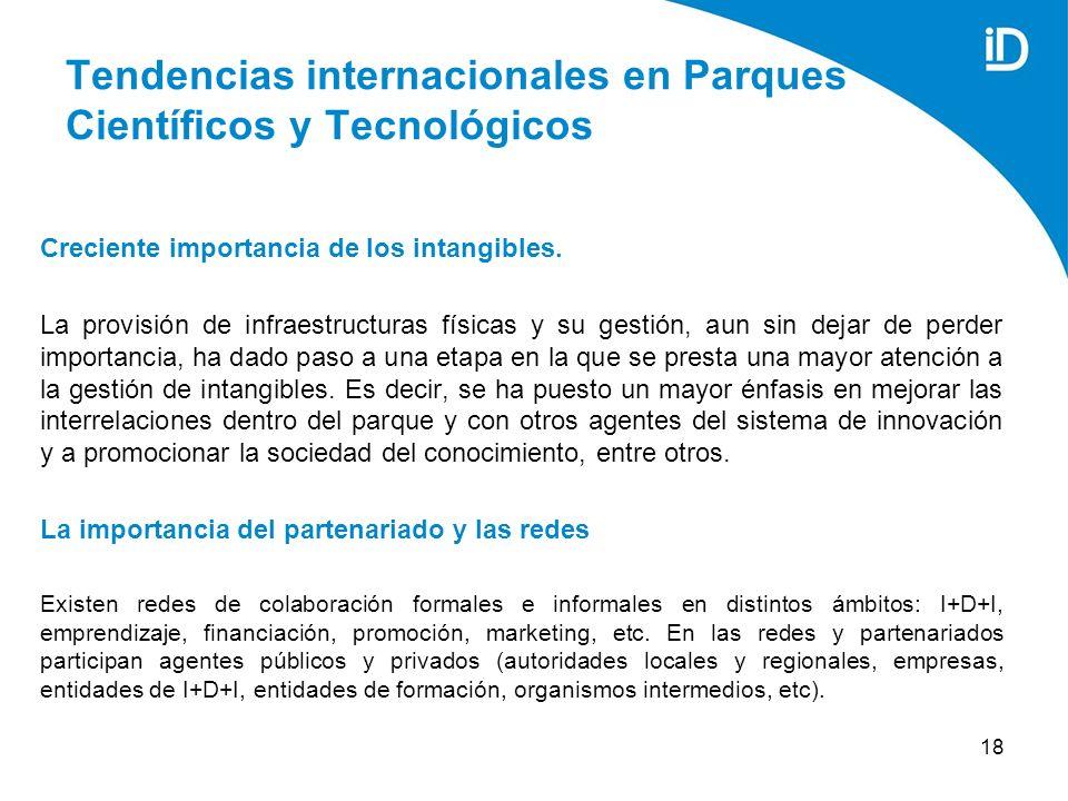 18 Tendencias internacionales en Parques Científicos y Tecnológicos Creciente importancia de los intangibles.