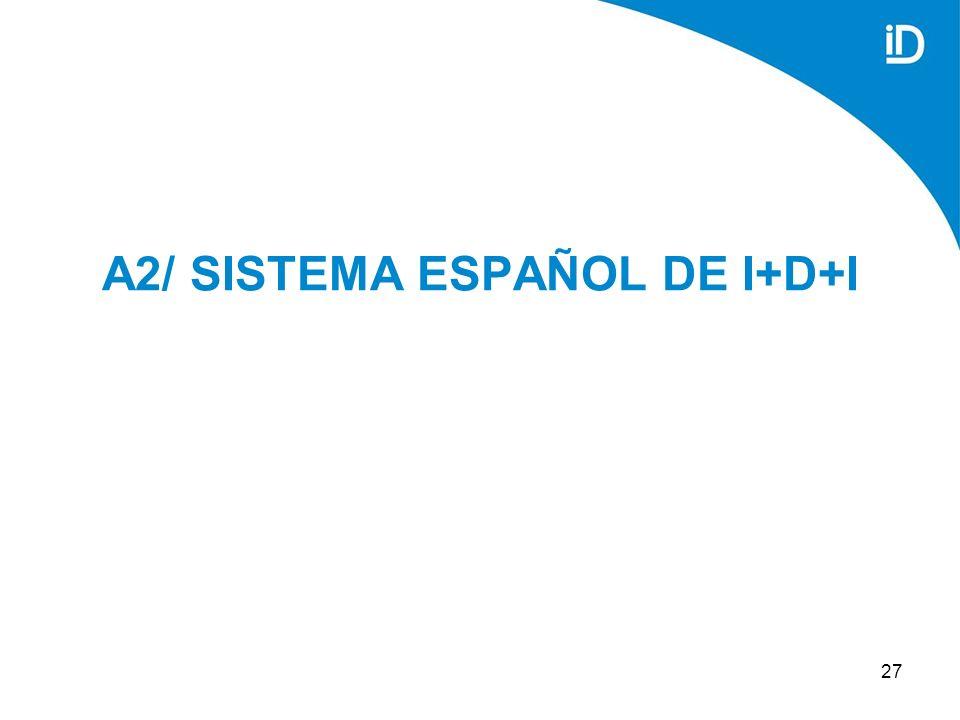 27 A2/ SISTEMA ESPAÑOL DE I+D+I