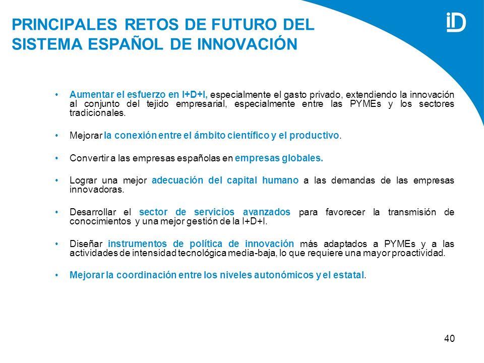 40 PRINCIPALES RETOS DE FUTURO DEL SISTEMA ESPAÑOL DE INNOVACIÓN Aumentar el esfuerzo en I+D+I, especialmente el gasto privado, extendiendo la innovación al conjunto del tejido empresarial, especialmente entre las PYMEs y los sectores tradicionales.