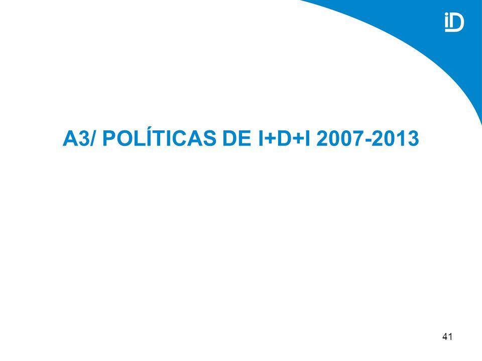41 A3/ POLÍTICAS DE I+D+I 2007-2013