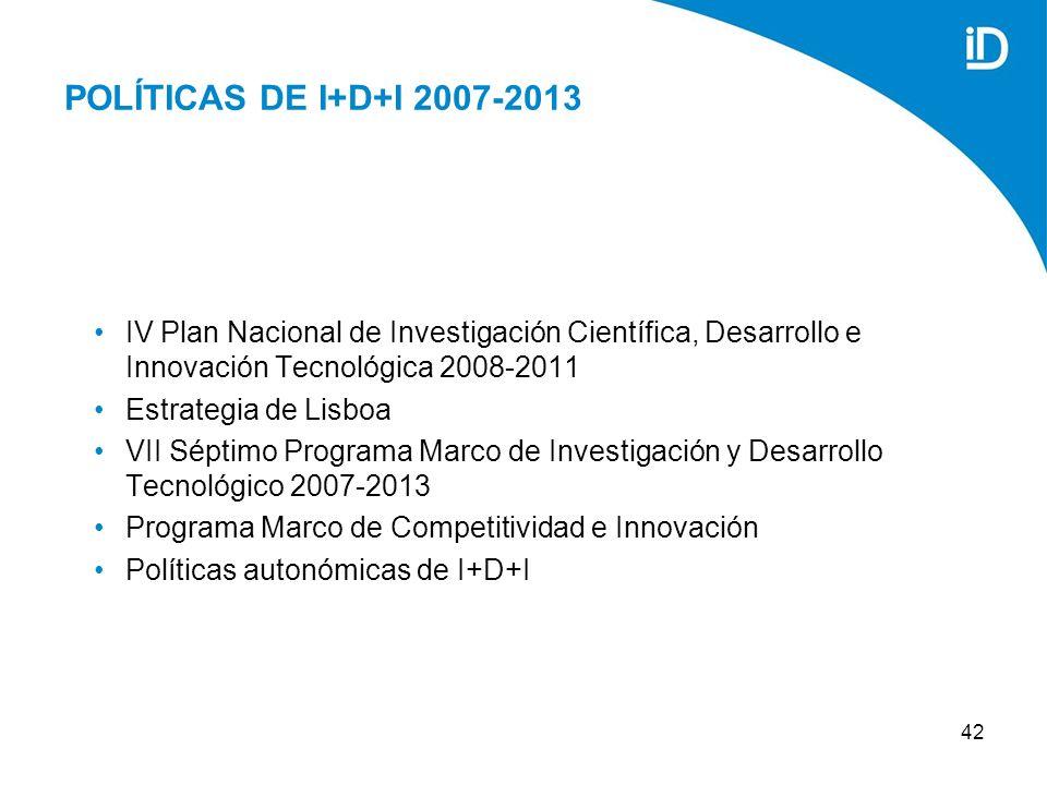 42 POLÍTICAS DE I+D+I 2007-2013 IV Plan Nacional de Investigación Científica, Desarrollo e Innovación Tecnológica 2008-2011 Estrategia de Lisboa VII Séptimo Programa Marco de Investigación y Desarrollo Tecnológico 2007-2013 Programa Marco de Competitividad e Innovación Políticas autonómicas de I+D+I
