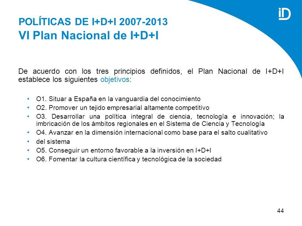 44 De acuerdo con los tres principios definidos, el Plan Nacional de I+D+I establece los siguientes objetivos: O1.