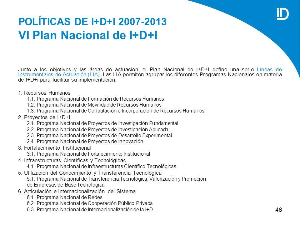 46 Junto a los objetivos y las áreas de actuación, el Plan Nacional de I+D+I define una serie Líneas de Instrumentales de Actuación (LIA).