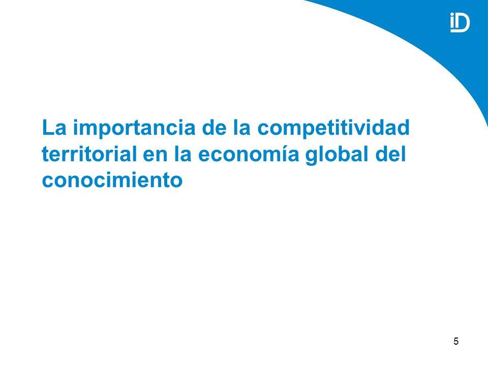 5 La importancia de la competitividad territorial en la economía global del conocimiento