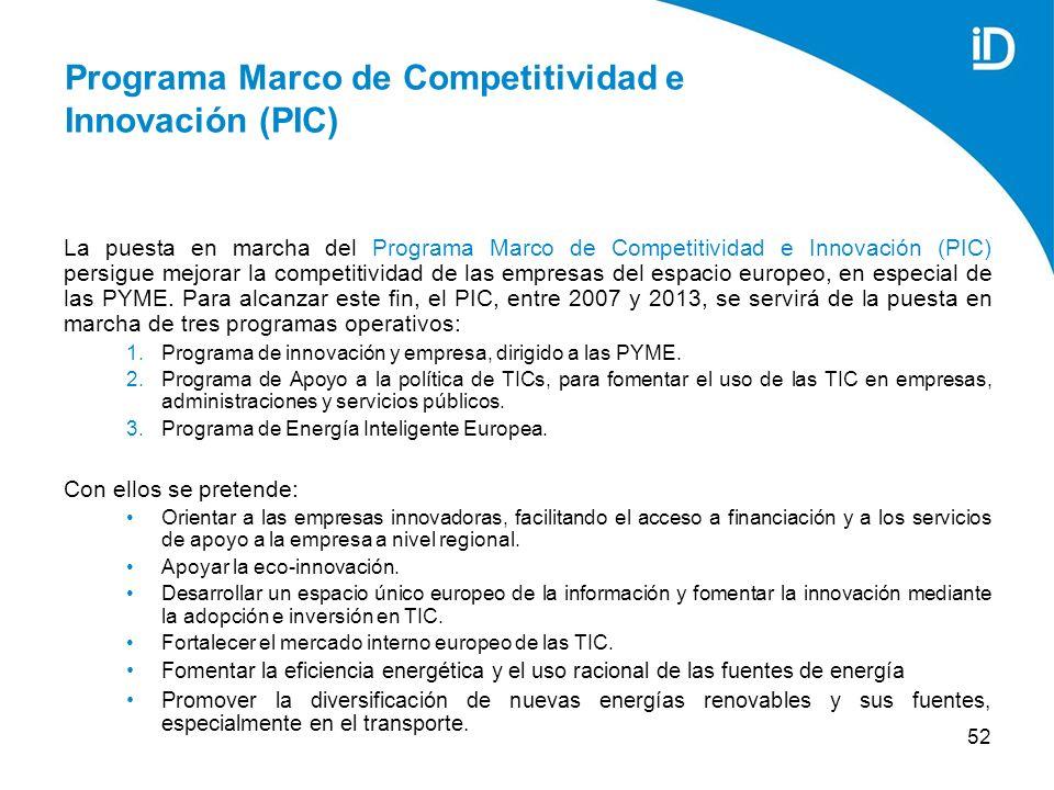 52 Programa Marco de Competitividad e Innovación (PIC) La puesta en marcha del Programa Marco de Competitividad e Innovación (PIC) persigue mejorar la competitividad de las empresas del espacio europeo, en especial de las PYME.