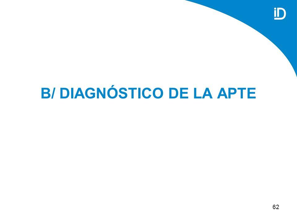 62 B/ DIAGNÓSTICO DE LA APTE