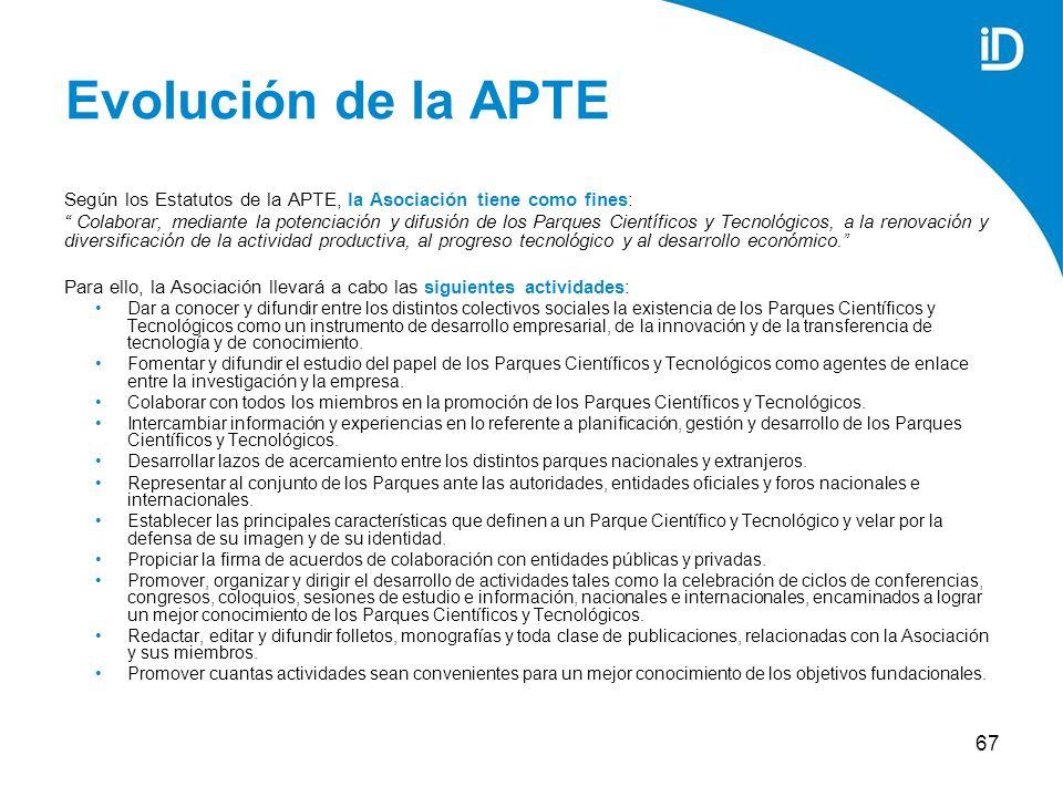 67 Evolución de la APTE Según los Estatutos de la APTE, la Asociación tiene como fines: Colaborar, mediante la potenciación y difusión de los Parques Científicos y Tecnológicos, a la renovación y diversificación de la actividad productiva, al progreso tecnológico y al desarrollo económico.