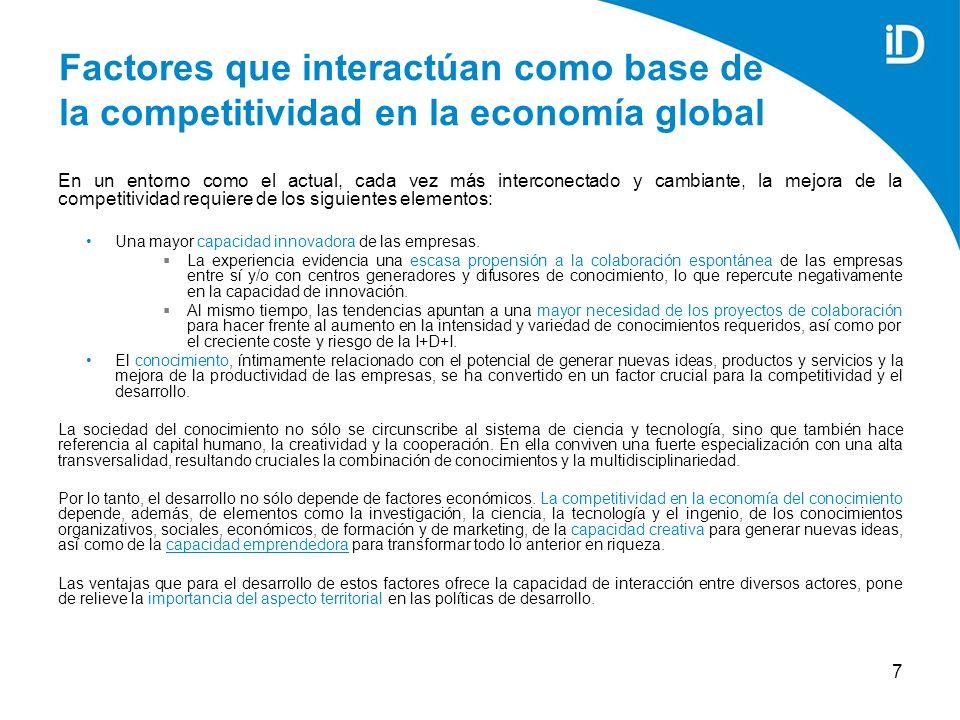 7 Factores que interactúan como base de la competitividad en la economía global En un entorno como el actual, cada vez más interconectado y cambiante, la mejora de la competitividad requiere de los siguientes elementos: Una mayor capacidad innovadora de las empresas.