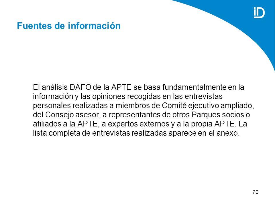 70 Fuentes de información El análisis DAFO de la APTE se basa fundamentalmente en la información y las opiniones recogidas en las entrevistas personales realizadas a miembros de Comité ejecutivo ampliado, del Consejo asesor, a representantes de otros Parques socios o afiliados a la APTE, a expertos externos y a la propia APTE.