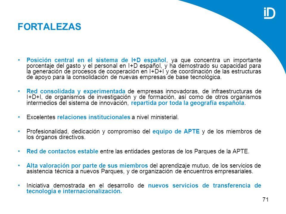 71 FORTALEZAS Posición central en el sistema de I+D español, ya que concentra un importante porcentaje del gasto y el personal en I+D español, y ha demostrado su capacidad para la generación de procesos de cooperación en I+D+I y de coordinación de las estructuras de apoyo para la consolidación de nuevas empresas de base tecnológica.