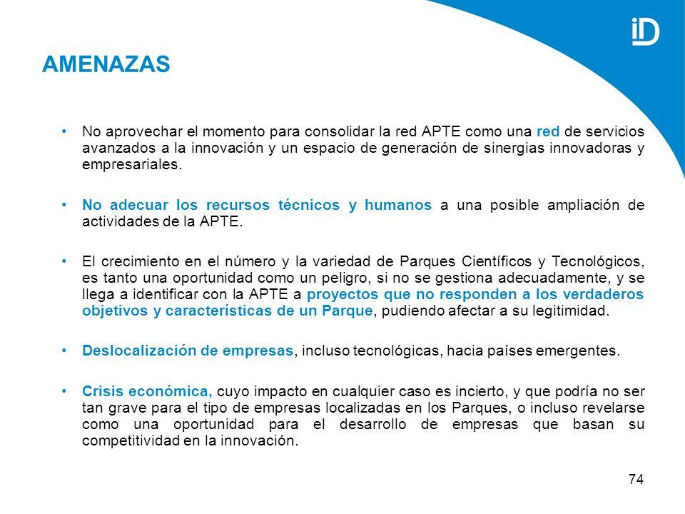 74 AMENAZAS No aprovechar el momento para consolidar la red APTE como una red de servicios avanzados a la innovación y un espacio de generación de sinergias innovadoras y empresariales.