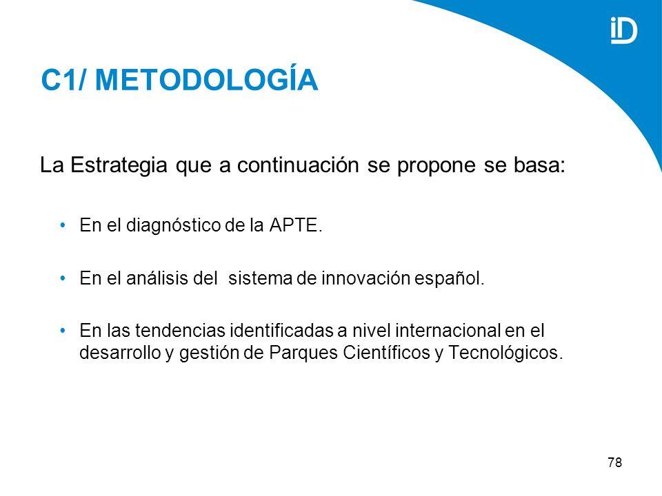 78 C1/ METODOLOGÍA La Estrategia que a continuación se propone se basa: En el diagnóstico de la APTE.