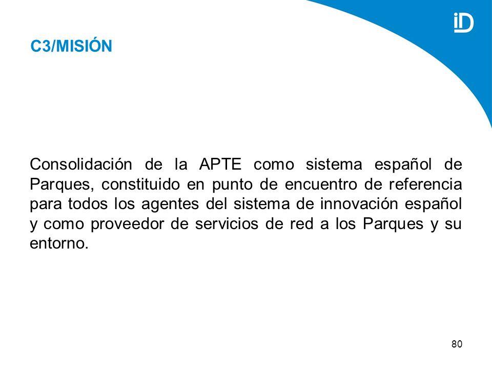 80 C3/MISIÓN Consolidación de la APTE como sistema español de Parques, constituido en punto de encuentro de referencia para todos los agentes del sistema de innovación español y como proveedor de servicios de red a los Parques y su entorno.